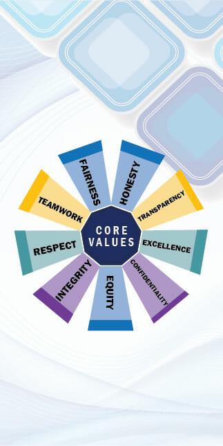Core Values-323x644