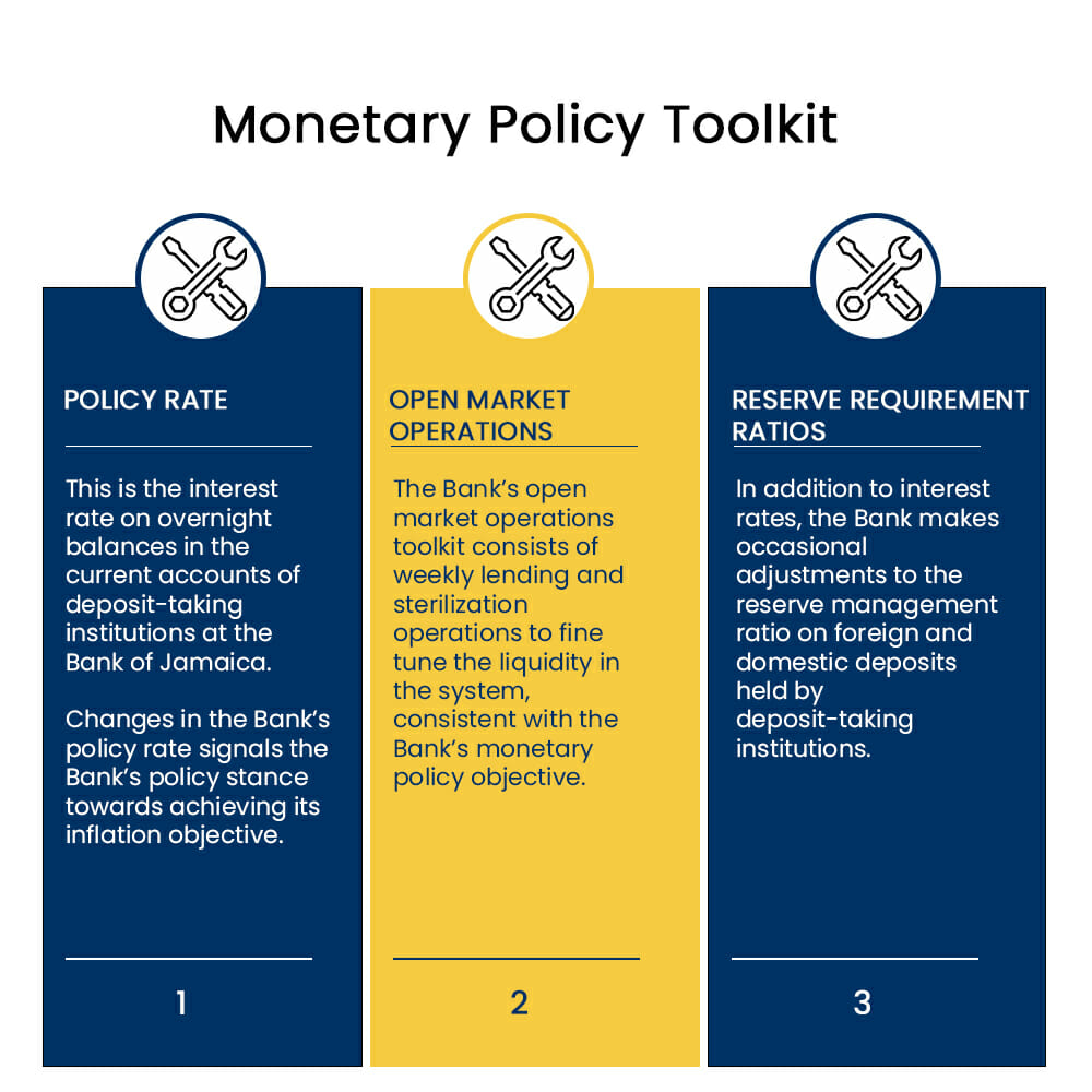 policy toolkit